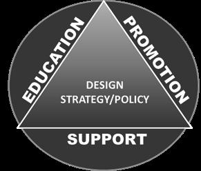 National Design System